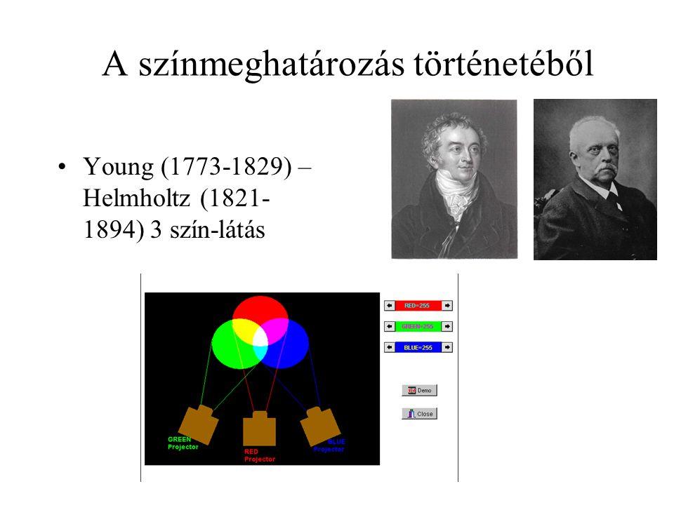 A színmeghatározás történetéből Young (1773-1829) – Helmholtz (1821- 1894) 3 szín-látás