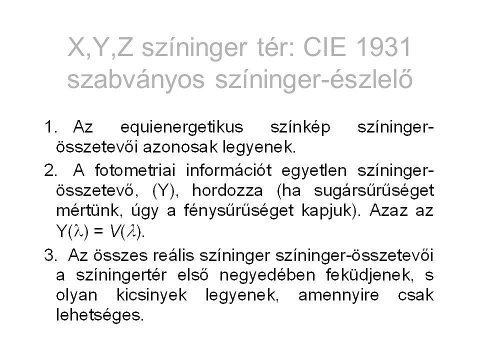 X,Y,Z színinger tér: CIE 1931 szabványos színinger-észlelő