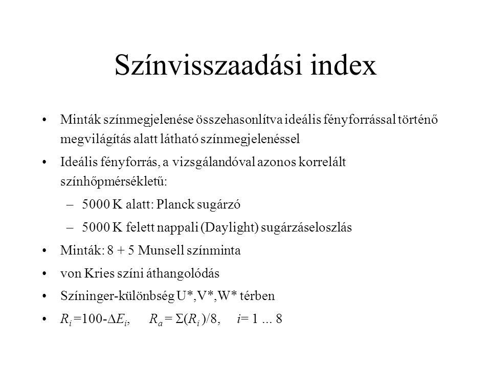 Színvisszaadási index Minták színmegjelenése összehasonlítva ideális fényforrással történő megvilágítás alatt látható színmegjelenéssel Ideális fényforrás, a vizsgálandóval azonos korrelált színhőpmérsékletű: –5000 K alatt: Planck sugárzó –5000 K felett nappali (Daylight) sugárzáseloszlás Minták: 8 + 5 Munsell színminta von Kries színi áthangolódás Színinger-különbség U*,V*,W* térben R i =100-  E i, R a =  (R i )/8, i= 1...
