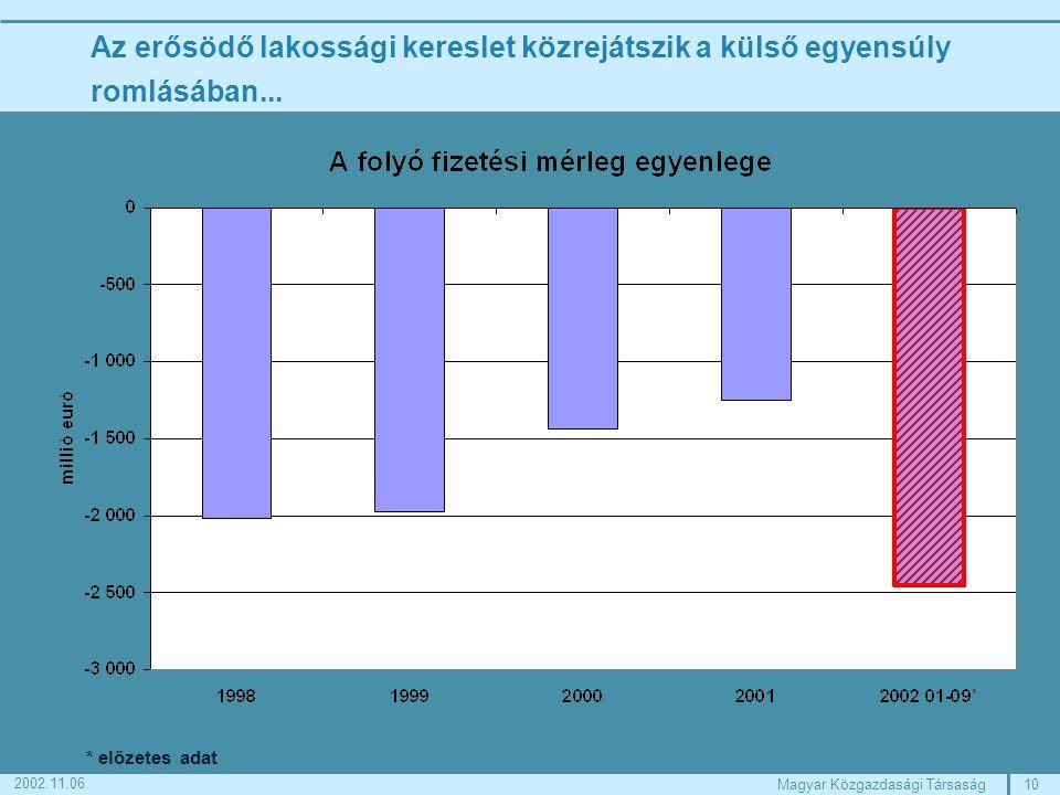 10Magyar Közgazdasági Társaság 2002.11.06.
