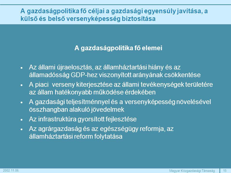 15Magyar Közgazdasági Társaság 2002.11.06.