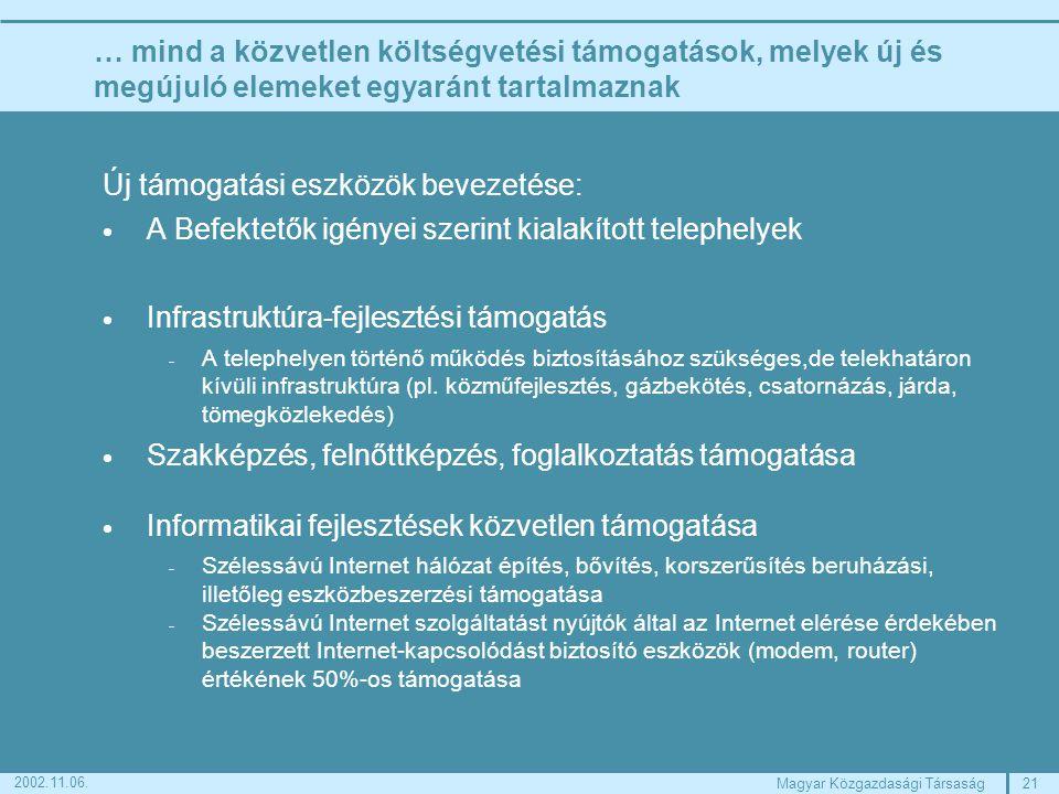 21Magyar Közgazdasági Társaság 2002.11.06.