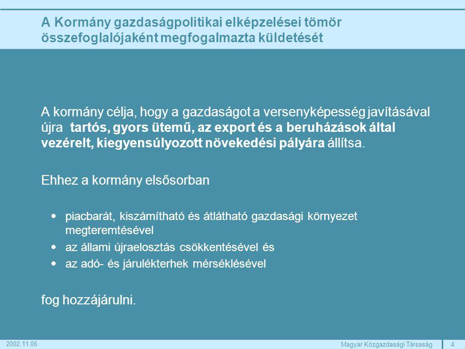 5Magyar Közgazdasági Társaság 2002.11.06.