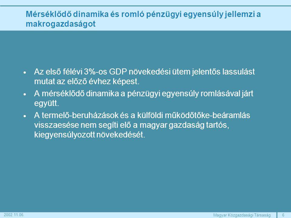 6Magyar Közgazdasági Társaság 2002.11.06.