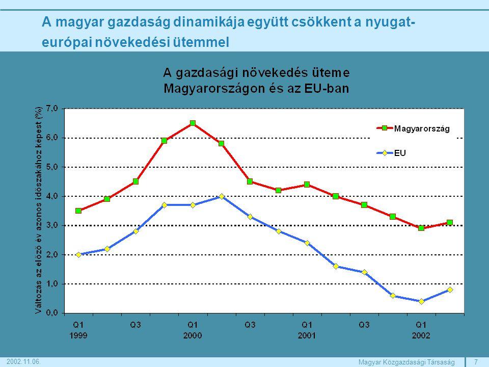 18Magyar Közgazdasági Társaság 2002.11.06.