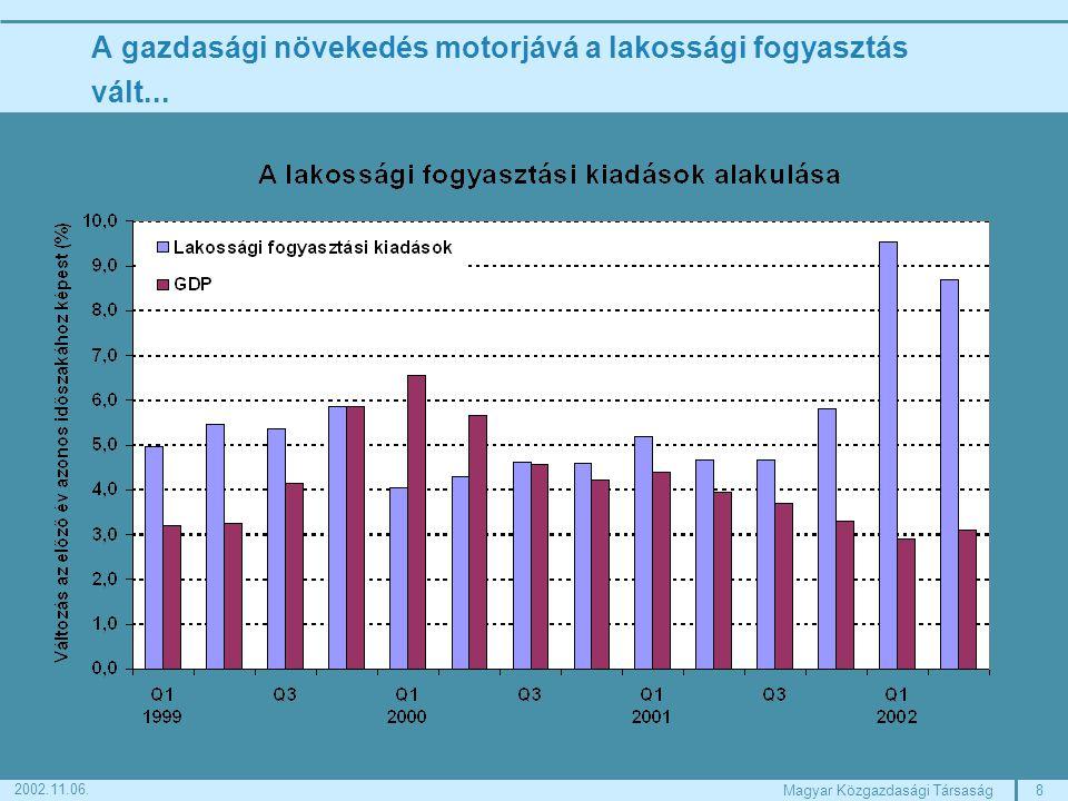 19Magyar Közgazdasági Társaság 2002.11.06.