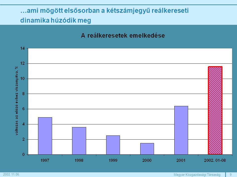 9Magyar Közgazdasági Társaság 2002.11.06.