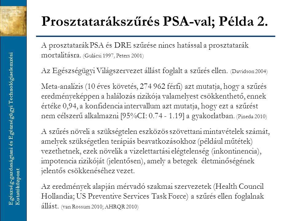 Prosztatarákszűrés PSA-val; Példa 2. A prosztatarák PSA és DRE szűrése nincs hatással a prosztatarák mortalitásra. (Gulácsi 1997, Peters 2001) Az Egés