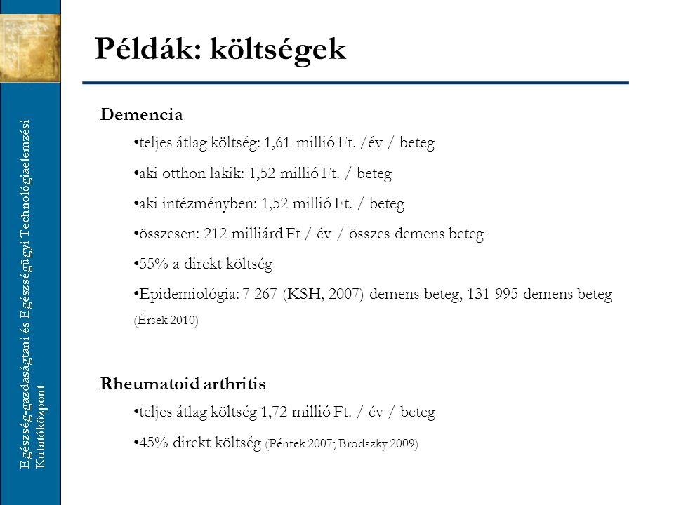 Példák: költségek Demencia teljes átlag költség: 1,61 millió Ft. /év / beteg aki otthon lakik: 1,52 millió Ft. / beteg aki intézményben: 1,52 millió F
