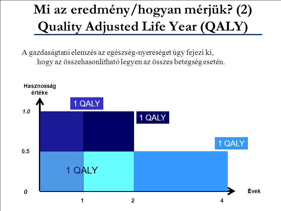 Mi az eredmény/hogyan mérjük? (2) Quality Adjusted Life Year (QALY) Hasznosság értéke 0 1.0 Évek 4 0.5 2 1 QALY 1 A gazdaságtani elemzés az egészség-n
