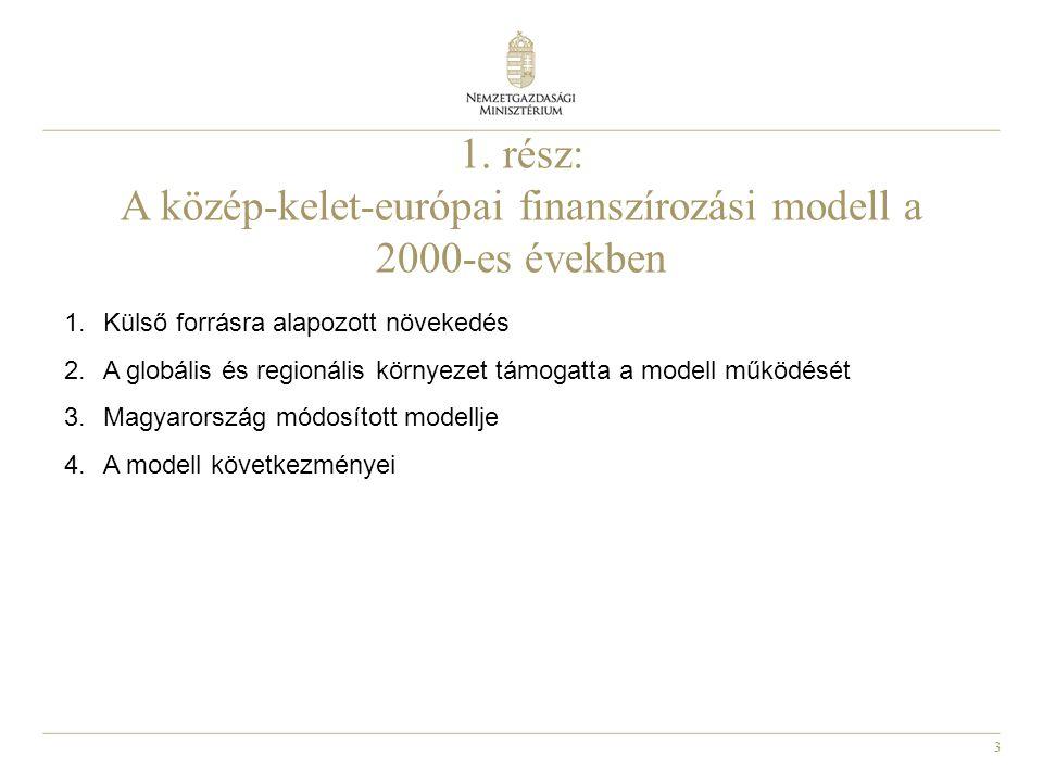 3 1. rész: A közép-kelet-európai finanszírozási modell a 2000-es években 1.Külső forrásra alapozott növekedés 2.A globális és regionális környezet tám