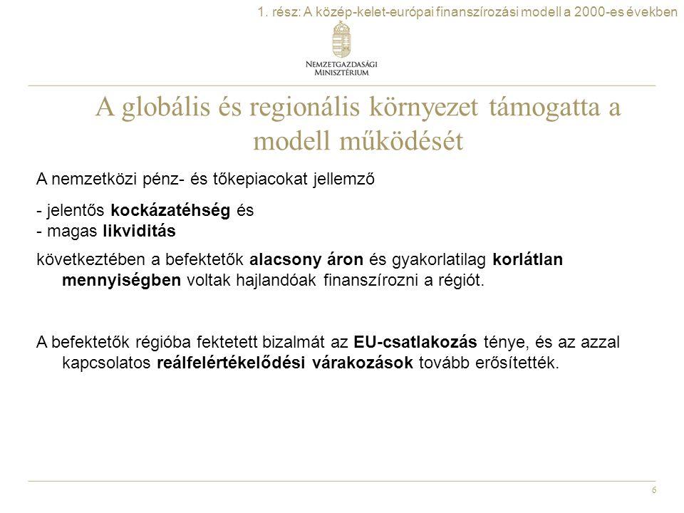 6 1. rész: A közép-kelet-európai finanszírozási modell a 2000-es években A globális és regionális környezet támogatta a modell működését A nemzetközi