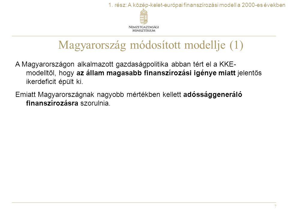 7 1. rész: A közép-kelet-európai finanszírozási modell a 2000-es években Magyarország módosított modellje (1) A Magyarországon alkalmazott gazdaságpol