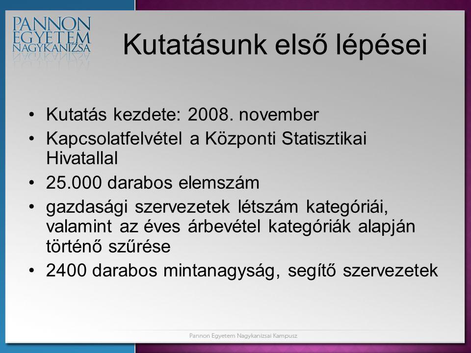 Kutatásunk első lépései Kutatás kezdete: 2008.
