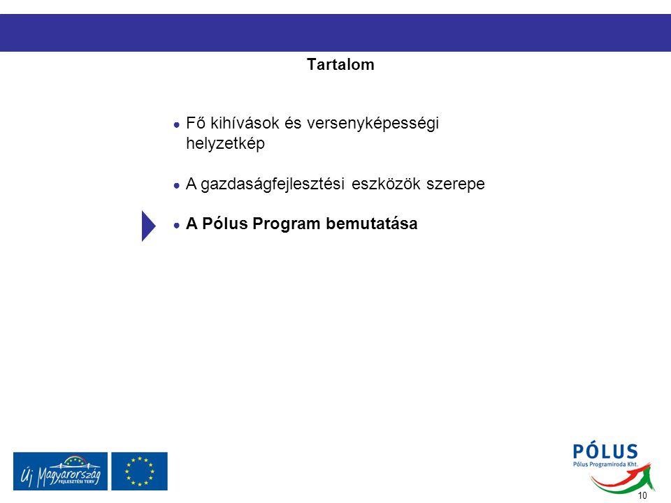 10 Tartalom ● Fő kihívások és versenyképességi helyzetkép ● A gazdaságfejlesztési eszközök szerepe ● A Pólus Program bemutatása