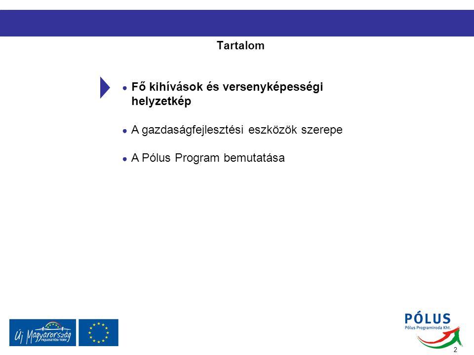 A magyar gazdaság jelenlegi kihívásai és a fejlesztéspolitikai válaszok A nemzetközi gyakorlatnak megfelelő fejlesztéspolitikai válaszok ▪A makro és üzleti környezet javítása –Kiszámítható és hatékonyságot növelő üzleti környezetet valósít meg ▪A klaszteresedés előmozdítása –A visszaigazolt piaci sikereket elért KKV-k kooperációi a nemzetközi piacon is versenyképes méretet érhet el, szemben az egyedi KKV-kkal ▪Az innováció előmozdítása –A piaci igények által vezérelt innováció javítja a nemzetközi versenyképességet a magasabb hozzáadott érték következtében ▪A tradable és a non-tradable szektor egyensúlytalansága az utóbbi javára –Ennek következtében az export és a versenyképesség csökken –A növekedés jelentősen elmarad a potenciálistól –A foglalkoztatás alacsony szinten stagnál ▪Az európai gazdasági vérkeringésbe történő hatékony integráció a következő 10-15 évre meghatározza a gazdaság fejlődési pályáját A magyar gazdaság legfontosabb jelenlegi kihívásai A magyar gazdaság nemzetközi versenyben történő helytállása a megfelelő fejlesztéspolitikai eszközök használata esetén biztosítható 3 Forrás: EPAP elemzés