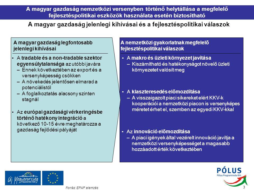 A magyar gazdaság jelenlegi kihívásai és a fejlesztéspolitikai válaszok A nemzetközi gyakorlatnak megfelelő fejlesztéspolitikai válaszok ▪A makro és ü