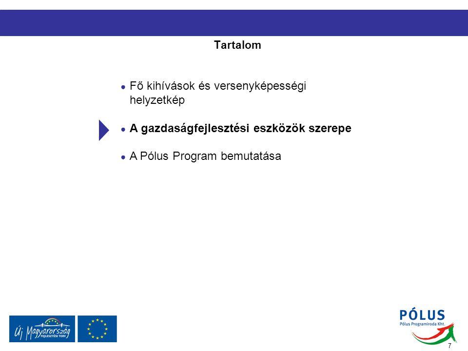 18 A hazai klaszterfejlesztés négy egymásra épülő szakaszban valósul meg Akkreditált klaszterek Pólus innovációs klaszterek Induló klaszterek Fejlődő klaszterek Akkreditáció Klaszter menedzsment Közös szolgáltatás Menedzsment Közös szolgáltatás Közös beruházás Közös szolgáltatások Közös beruházások Támogatható tevékenység Szolgáltatás, beruházás Komplex központok 15-50 millió Ft50-200 millió Ft300-1.500 millió FtÖsszeg1.500-4.000 millió Ft A klaszterbe szerve- ződő vállalkozások helyzetének megkönnyítése, a kezdeti akadályok legyőzésének segítése Klasztermenedzser szervezet támogatásával olcsón, jó minőségű szolgáltatáshoz juttatni a klaszteresedő vállalkozásokat A működőképes kooperációk támogatása a továbblépéshez A klasztertagok közötti bizalom elmélyítése közös beruházások támogatásával A már akkreditált klaszterek kutatási eredményének hasznosulását elősegítő K+F+I projektek kiemelt támogatása Új, innovatív termékek piacra vitele Bizonyítottan nemzet- közileg is verseny- képes klaszterek kialakulásának elősegítése Támogatás célja A tapasztalatok függvényében a legsikeresebb klaszterek számára komplex háttér- infrastruktúra megteremtése A pályázati támogatások legfontosabb paraméterei az egyes szinteken Forrás:PPI 4-8 milliárd Ft6-20 milliárd Ft15-30 milliárd Ft7 éves keret20-40 milliárd Ft