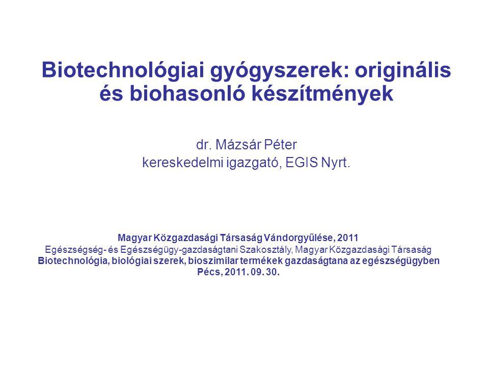Biológiai készítmények a Magyarországon forgalmazott legnagyobb forgalmú gyógyszerek között (listaáron számolva) Forrás: IMS 2011 MAT08 IMS Health engedélyével