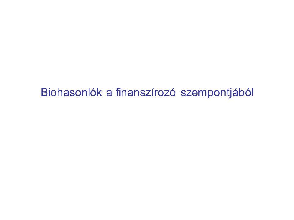 Biohasonlók a finanszírozó szempontjából