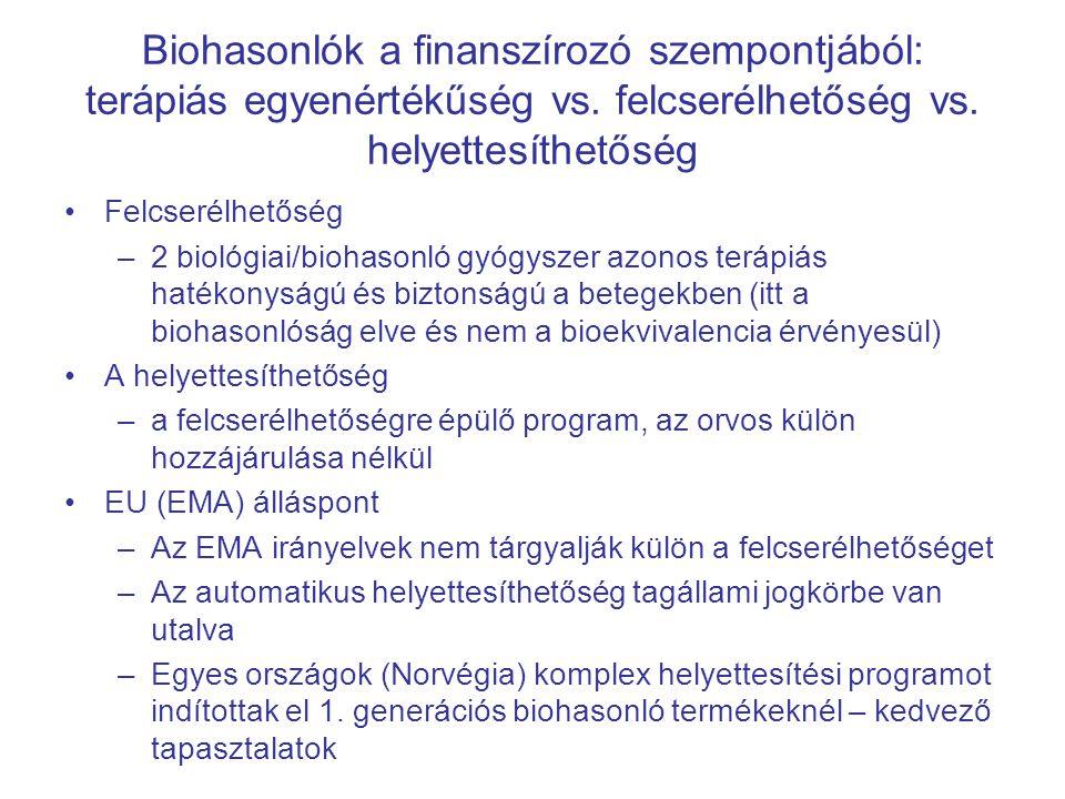Biohasonlók a finanszírozó szempontjából: terápiás egyenértékűség vs. felcserélhetőség vs. helyettesíthetőség Felcserélhetőség –2 biológiai/biohasonló