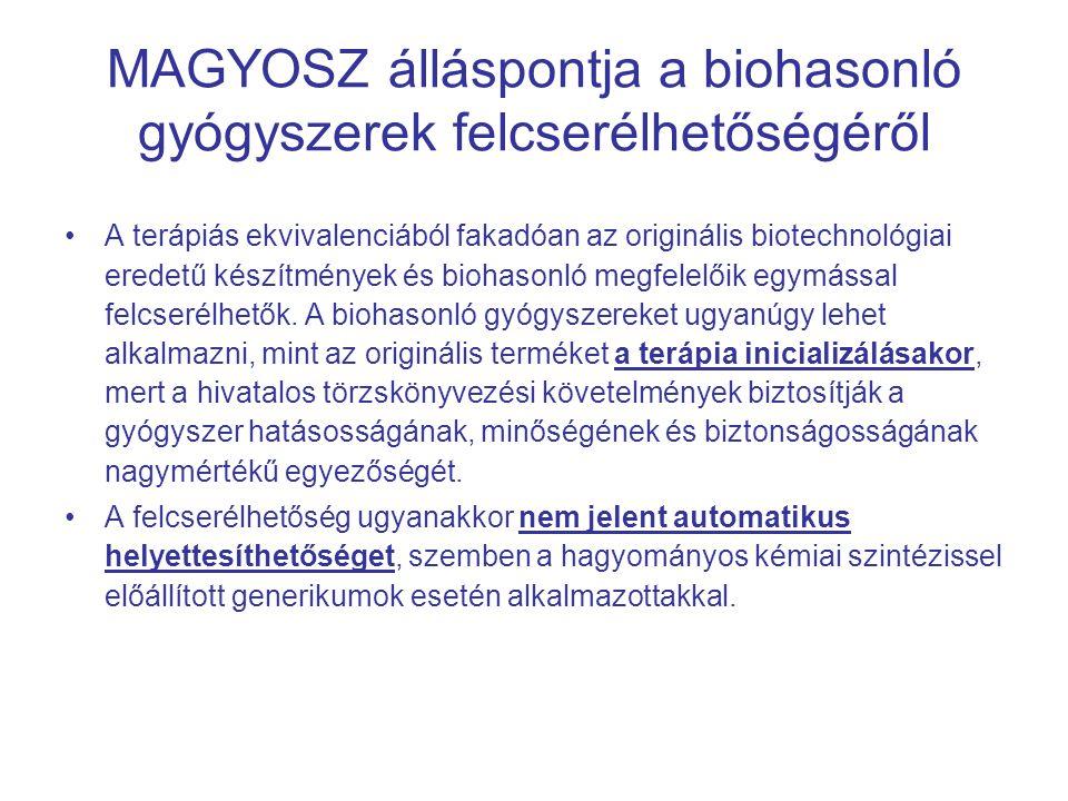 MAGYOSZ álláspontja a biohasonló gyógyszerek felcserélhetőségéről A terápiás ekvivalenciából fakadóan az originális biotechnológiai eredetű készítmény