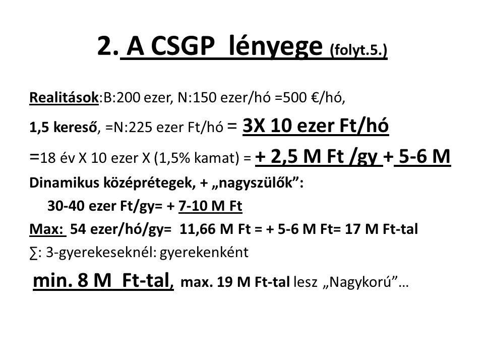 2. A CSGP lényege (folyt.5.) Realitások:B:200 ezer, N:150 ezer/hó =500 €/hó, 1,5 kereső, =N:225 ezer Ft/hó = 3X 10 ezer Ft/hó = 18 év X 10 ezer X (1,5