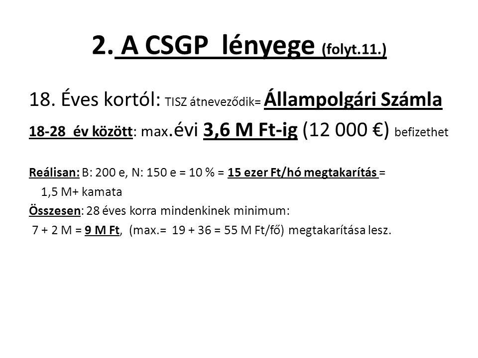 2. A CSGP lényege (folyt.11.) 18. Éves kortól: TISZ átneveződik= Állampolgári Számla 18-28 év között: max.évi 3,6 M Ft-ig (12 000 €) befizethet Reális