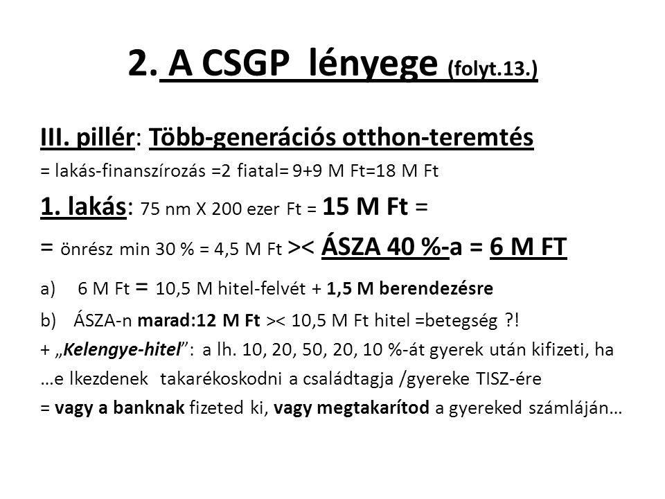 2. A CSGP lényege (folyt.13.) III. pillér: Több-generációs otthon-teremtés = lakás-finanszírozás =2 fiatal= 9+9 M Ft=18 M Ft 1. lakás: 75 nm X 200 eze