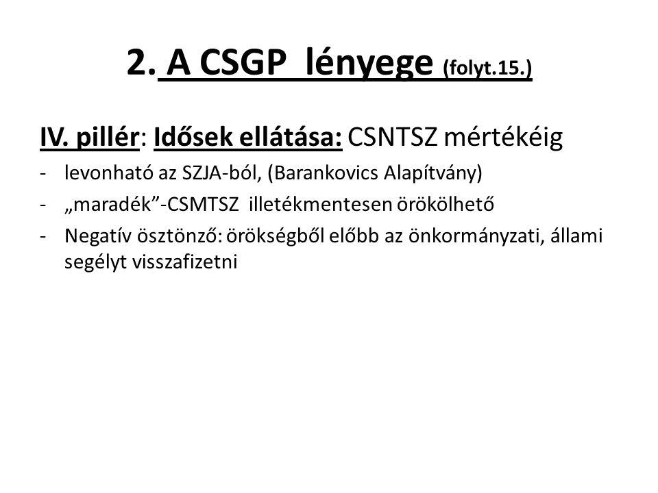 """2. A CSGP lényege (folyt.15.) IV. pillér: Idősek ellátása: CSNTSZ mértékéig -levonható az SZJA-ból, (Barankovics Alapítvány) -""""maradék""""-CSMTSZ illeték"""