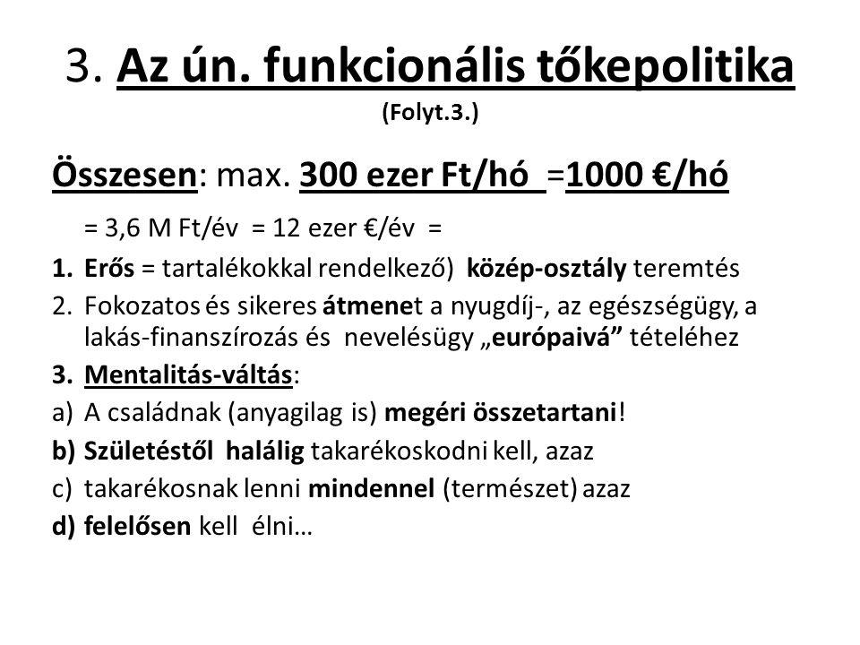 3. Az ún. funkcionális tőkepolitika (Folyt.3.) Összesen: max. 300 ezer Ft/hó =1000 €/hó = 3,6 M Ft/év = 12 ezer €/év = 1.Erős = tartalékokkal rendelke