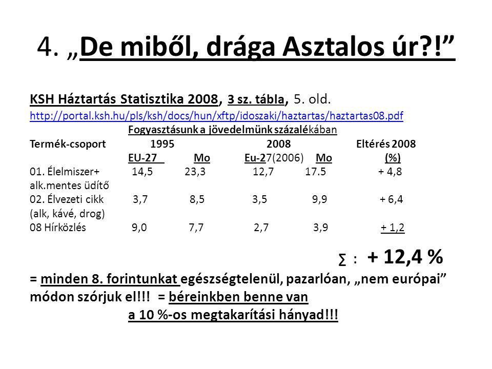 """4. """"De miből, drága Asztalos úr?!"""" KSH Háztartás Statisztika 2008, 3 sz. tábla, 5. old. http://portal.ksh.hu/pls/ksh/docs/hun/xftp/idoszaki/haztartas/"""