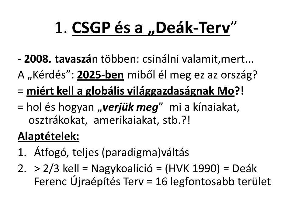"""1. CSGP és a """"Deák-Terv"""" - 2008. tavaszán többen: csinálni valamit,mert... A """"Kérdés"""": 2025-ben miből él meg ez az ország? = miért kell a globális vil"""