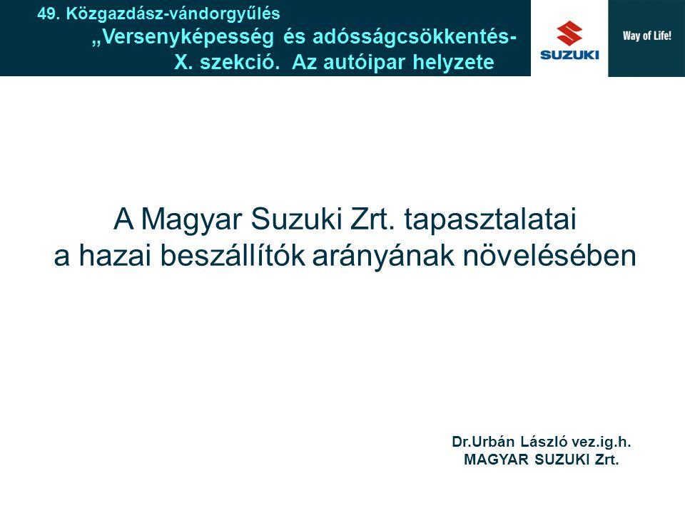 """Suzuki Europe A New Corporate Design Fordizmus: a beszállítók alárendeltségére épül Toyotizmus: egyenrangú partnerek közötti együttműködés Magyar Suzuki Zrt.-nél – mixtúra a toyotizmus irányába – példa:""""just-in-time -- ellenpélda – lökhárító üzem A beszállítók és OEM-ek viszonya"""