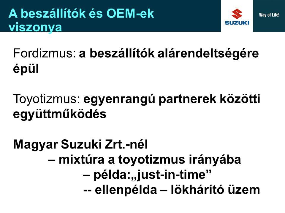 Suzuki Europe A New Corporate Design  Menedzsment-kompetenciák  Gyártástechnológia magas színvonala  Track-record (szerződéses kötelezettségek teljesítése!)  Költséghatékonyság – árszínvonal  Minőségellenőrzési rendszerek alkalmazása, logisztika  Megújulási képesség és készség  Vásárlói elégedettség  Pénzügyi helyzet (stabilitás!) A beszállító kiválasztásának szempontjai