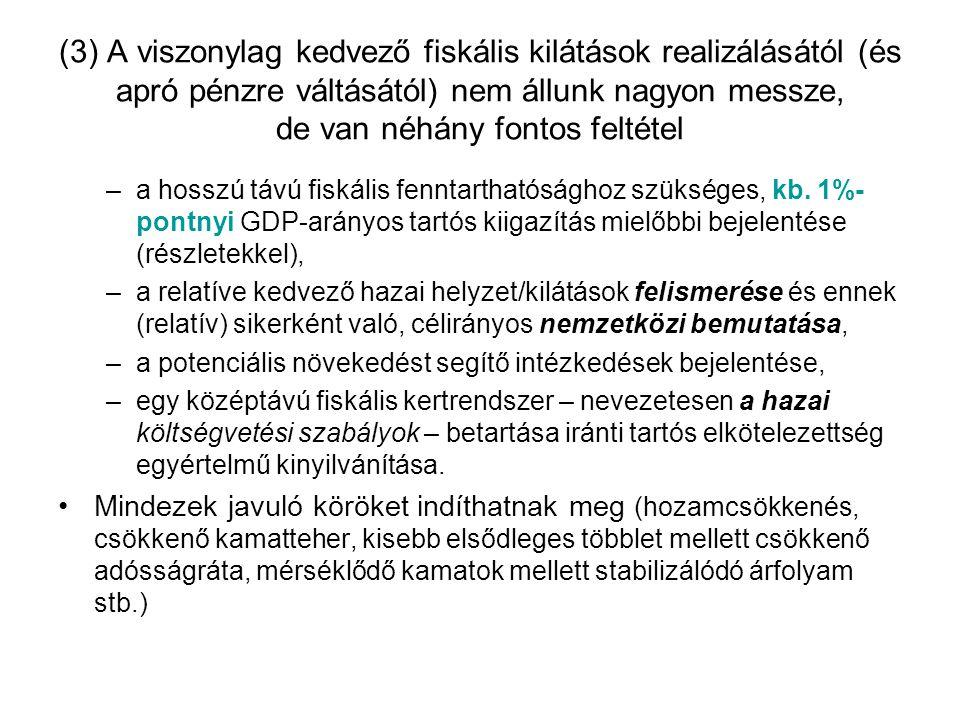 (3) A viszonylag kedvező fiskális kilátások realizálásától (és apró pénzre váltásától) nem állunk nagyon messze, de van néhány fontos feltétel –a hoss