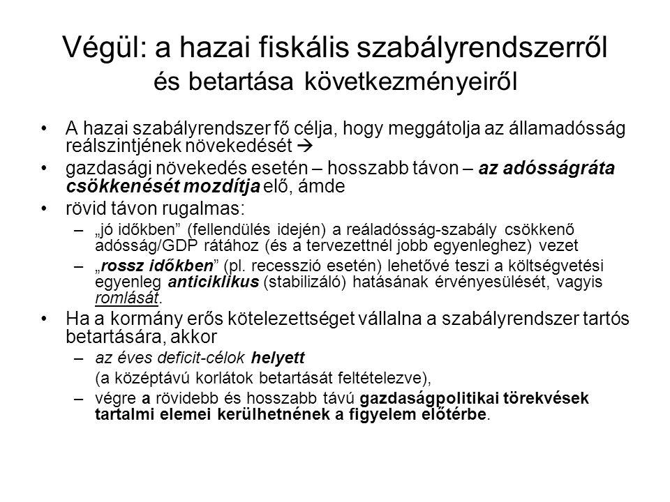 Végül: a hazai fiskális szabályrendszerről és betartása következményeiről A hazai szabályrendszer fő célja, hogy meggátolja az államadósság reálszintj