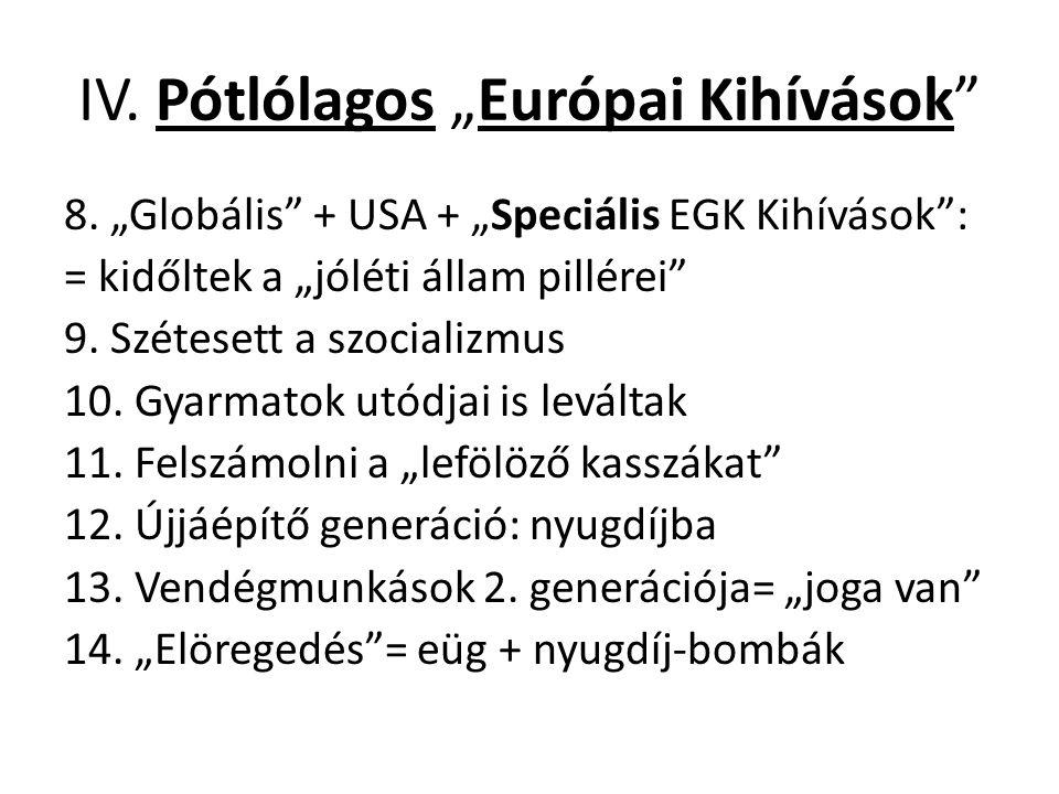 """IV. Pótlólagos """"Európai Kihívások"""" 8. """"Globális"""" + USA + """"Speciális EGK Kihívások"""": = kidőltek a """"jóléti állam pillérei"""" 9. Szétesett a szocializmus 1"""
