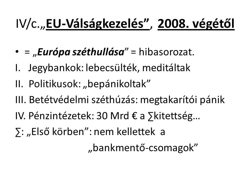 """IV/c.""""EU-Válságkezelés"""", 2008. végétől = """"Európa széthullása"""" = hibasorozat. I. Jegybankok: lebecsülték, meditáltak II. Politikusok: """"bepánikoltak"""" II"""