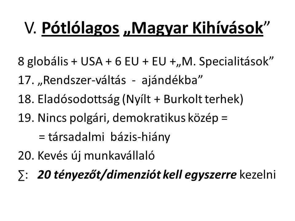 """V. Pótlólagos """"Magyar Kihívások"""" 8 globális + USA + 6 EU + EU +""""M. Specialitások"""" 17. """"Rendszer-váltás - ajándékba"""" 18. Eladósodottság (Nyílt + Burkol"""