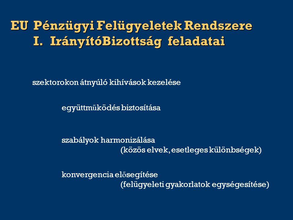 EUPénzügyi Felügyeletek Rendszere I.