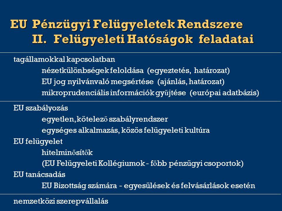 EUPénzügyi Felügyeletek Rendszere II. Felügyeleti Hatóságok feladatai hitelmin ő sít ő k nézetkülönbségek feloldása (egyeztetés, határozat) egyetlen,