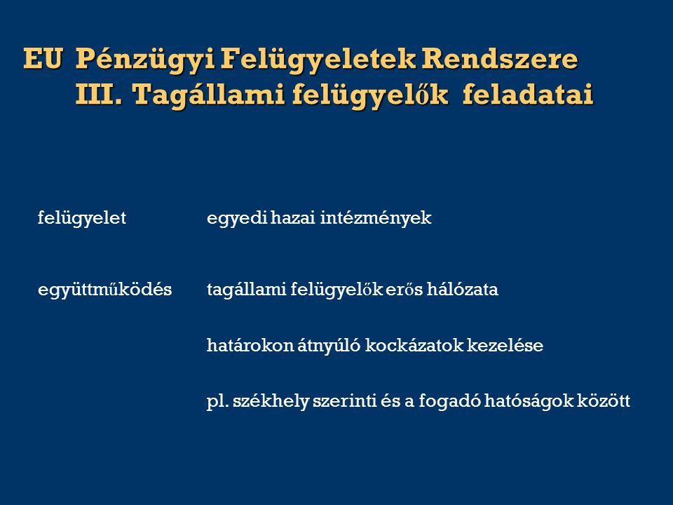 EUPénzügyi Felügyeletek Rendszere III. Tagállami felügyel ő k feladatai határokon átnyúló kockázatok kezelése pl. székhely szerinti és a fogadó hatósá