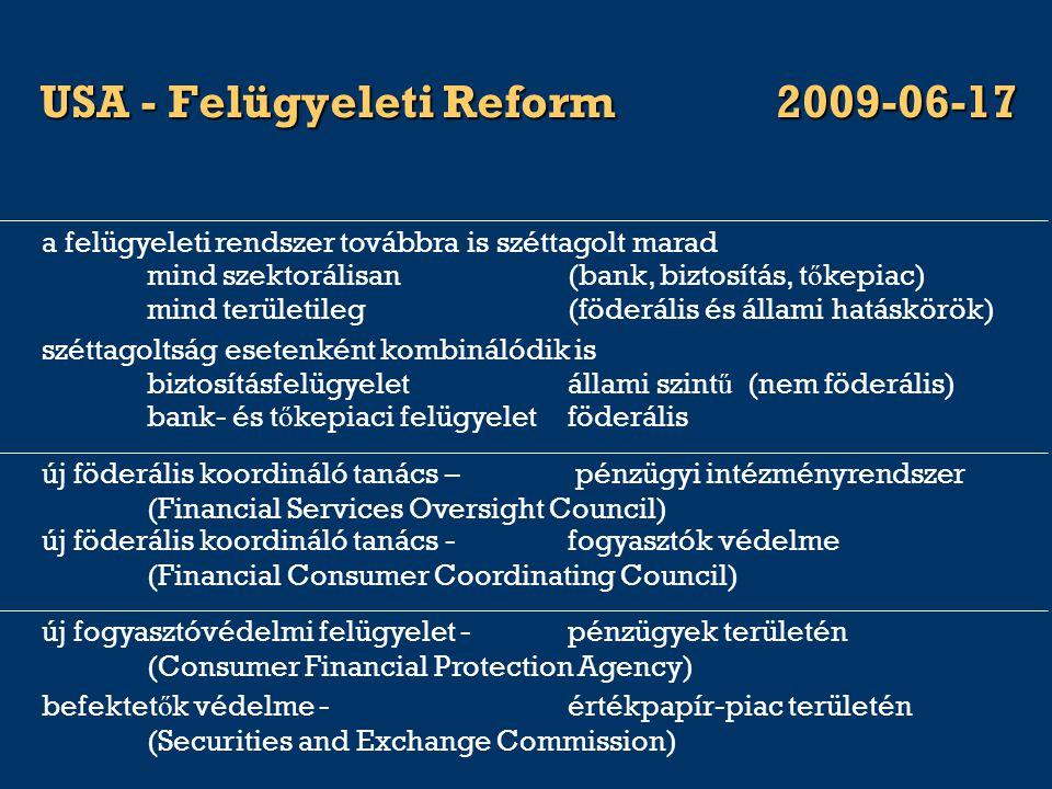 USA - Felügyeleti Reform2009-06-17 új föderális koordináló tanács -fogyasztók védelme (Financial Consumer Coordinating Council) mind szektorálisan(bank, biztosítás, t ő kepiac) biztosításfelügyeletállami szint ű (nem föderális) bank- és t ő kepiaci felügyeletföderális új föderális koordináló tanács – pénzügyi intézményrendszer (Financial Services Oversight Council) széttagoltság esetenként kombinálódik is új fogyasztóvédelmi felügyelet -pénzügyek területén (Consumer Financial Protection Agency) befektet ő k védelme -értékpapír-piac területén (Securities and Exchange Commission) a felügyeleti rendszer továbbra is széttagolt marad mind területileg(föderális és állami hatáskörök)