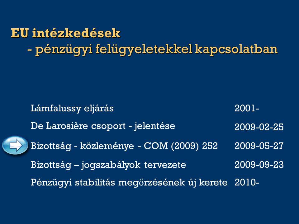 EU intézkedések - pénzügyi felügyeletekkel kapcsolatban 2009-02-25 De Larosière csoport - jelentése Lámfalussy eljárás2001- Bizottság – jogszabályok t