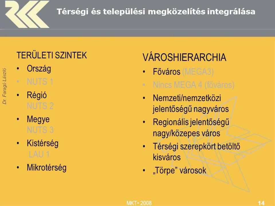 Dr. Faragó László MKT 2008 14 Térségi és települési megközelítés integrálása TERÜLETI SZINTEK Ország NUTS 1 Régió NUTS 2 Megye NUTS 3 Kistérség LAU 1