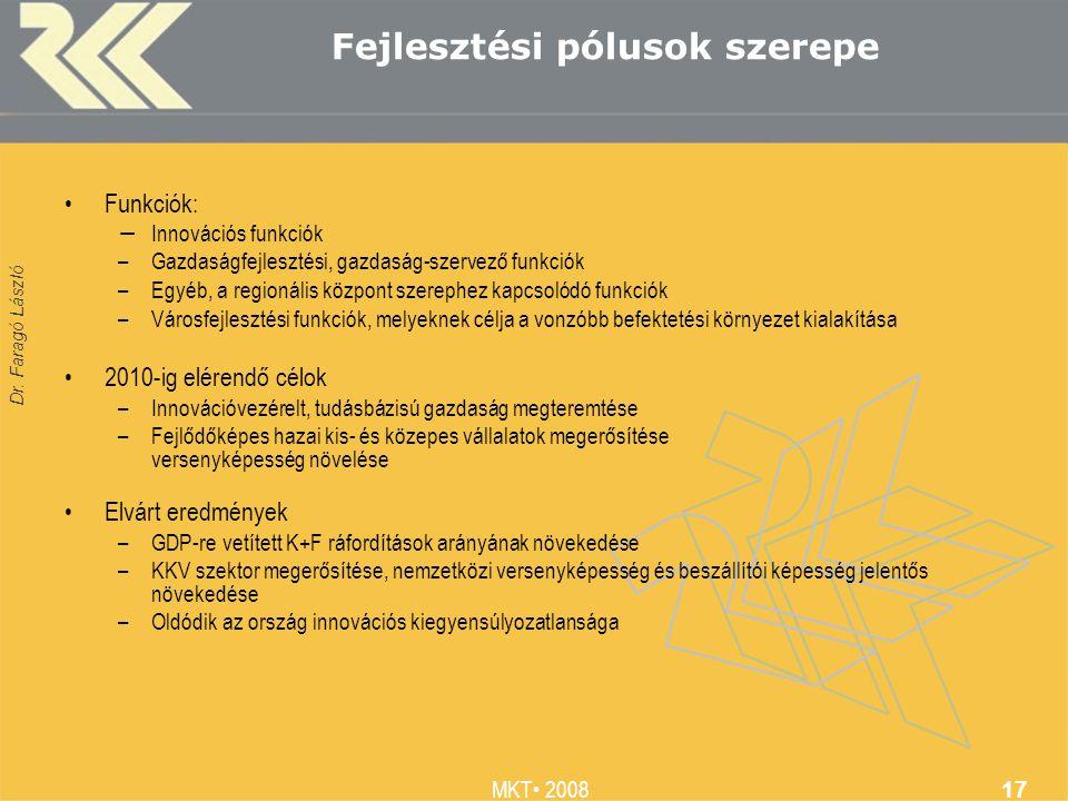 Dr. Faragó László MKT 2008 17 Fejlesztési pólusok szerepe Funkciók: − Innovációs funkciók –Gazdaságfejlesztési, gazdaság-szervező funkciók –Egyéb, a r