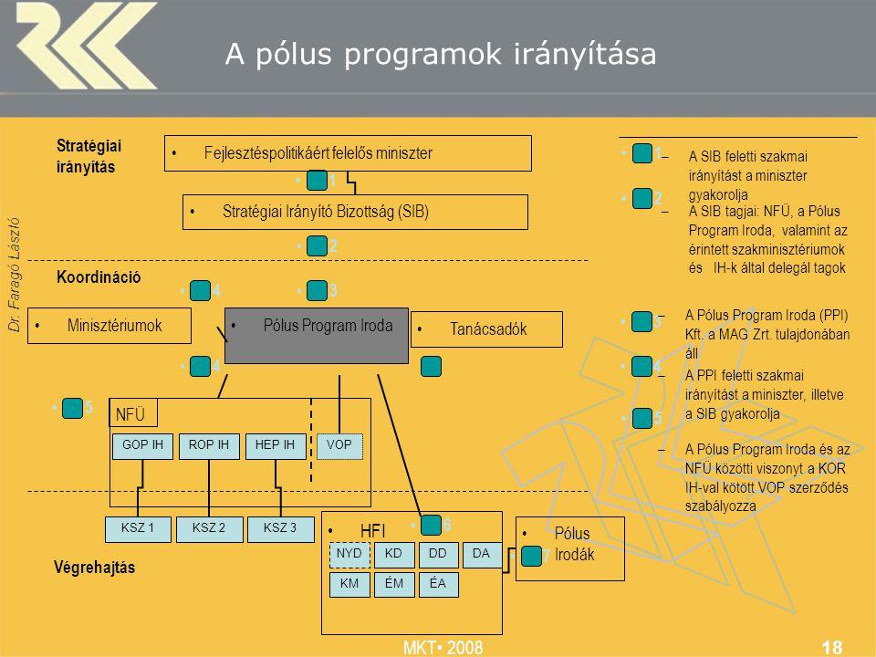 Dr. Faragó László MKT 2008 18 1 A pólus programok irányítása Stratégiai irányítás Koordináció Végrehajtás Fejlesztéspolitikáért felelős miniszter Stra