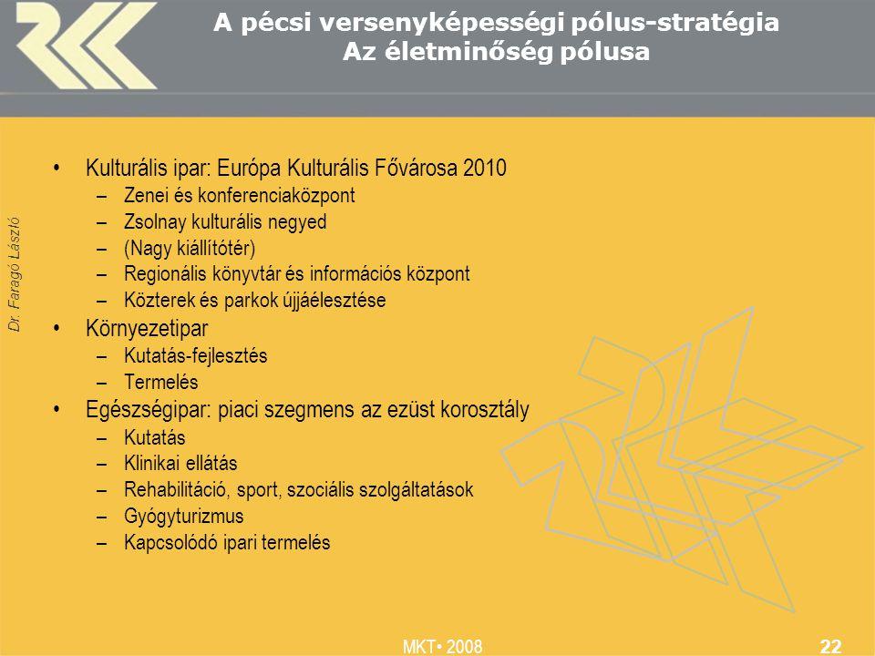 Dr. Faragó László MKT 2008 22 A pécsi versenyképességi pólus-stratégia Az életminőség pólusa Kulturális ipar: Európa Kulturális Fővárosa 2010 –Zenei é