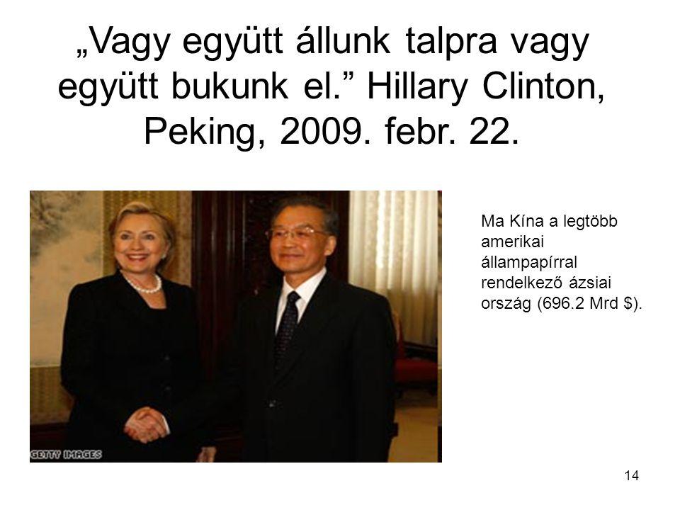 """14 """"Vagy együtt állunk talpra vagy együtt bukunk el. Hillary Clinton, Peking, 2009."""
